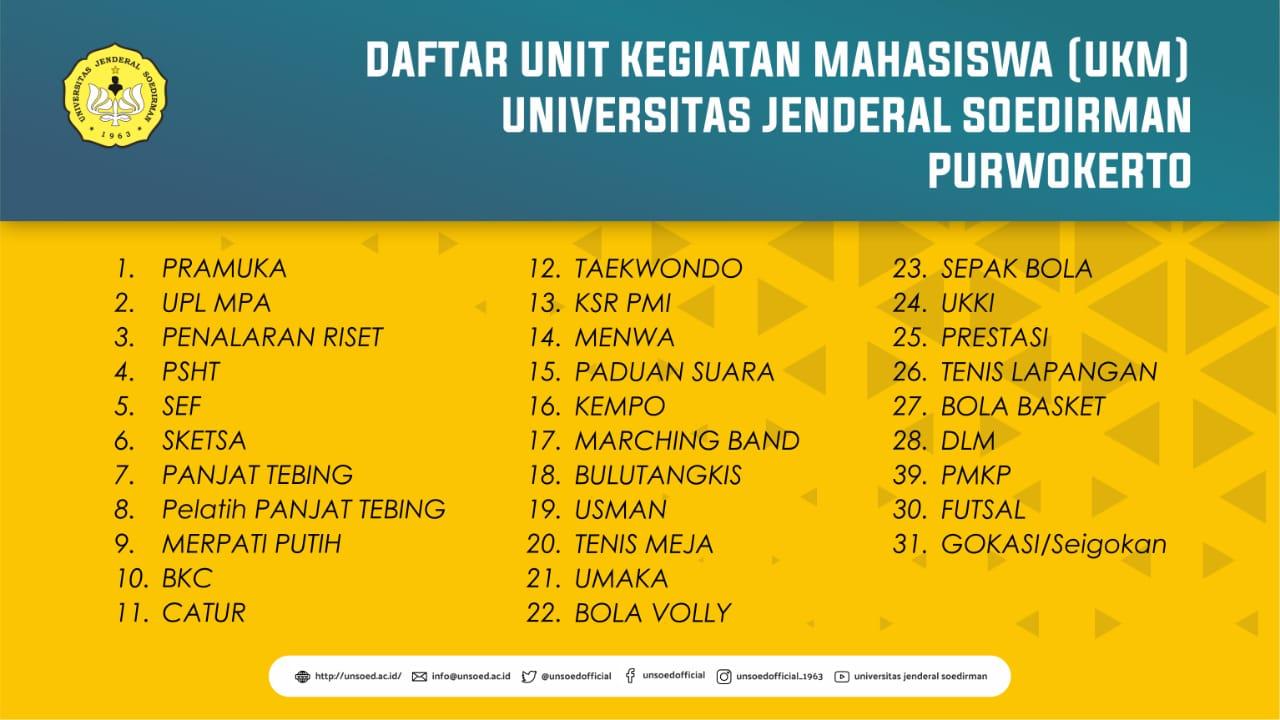 Unit Kegiatan Mahasiswa Universitas Jenderal Soedirman